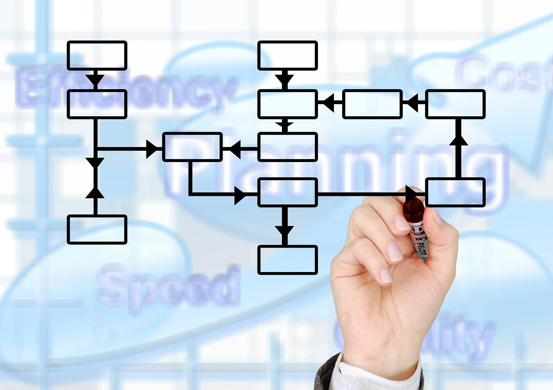 Wdrożenie ERP – fakty i mity Ingenes Data Studio system ERP, modelowanie procesów biznesowych, elektroniczny obieg dokumentów